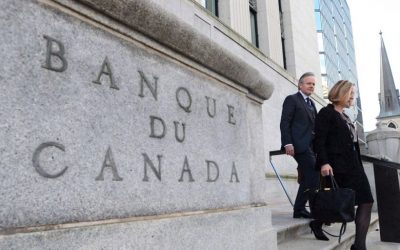 Poll Reveals Bank of Canada Unlikely To Hike Rates Until End of 2020